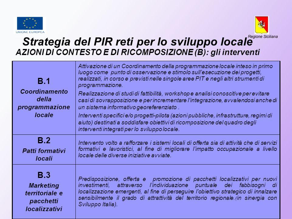 Strategia del PIR reti per lo sviluppo locale AZIONI DI CONTESTO E DI RICOMPOSIZIONE (B): gli interventi Predisposizione, offerta e promozione di pacc