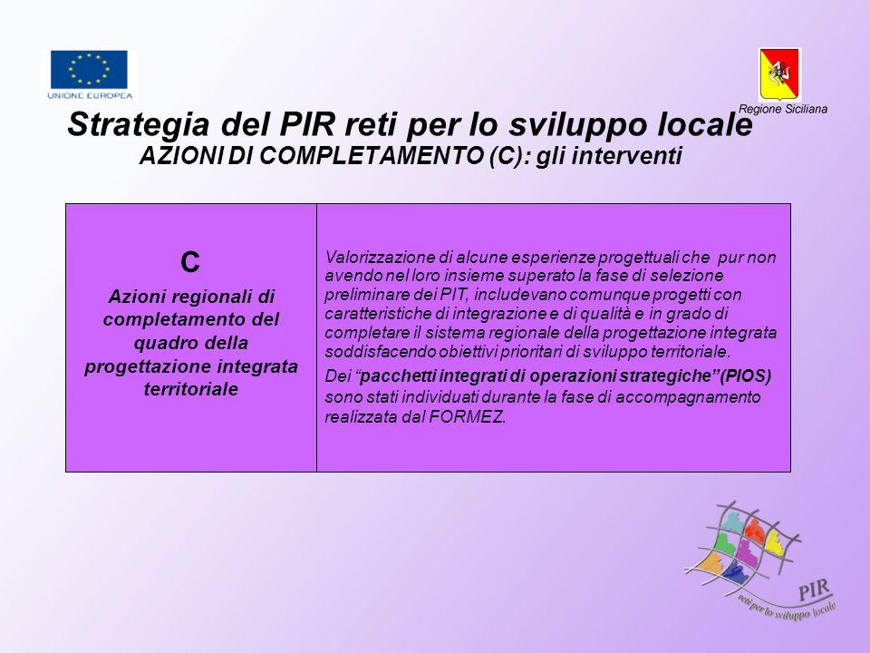 Strategia del PIR reti per lo sviluppo locale AZIONI DI COMPLETAMENTO (C): gli interventi Valorizzazione di alcune esperienze progettuali che pur non