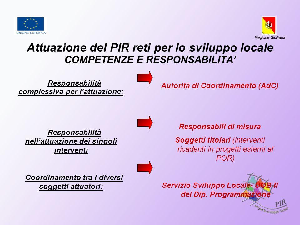 Attuazione del PIR reti per lo sviluppo locale COMPETENZE E RESPONSABILITA Responsabilità complessiva per lattuazione: Responsabilità nellattuazione d