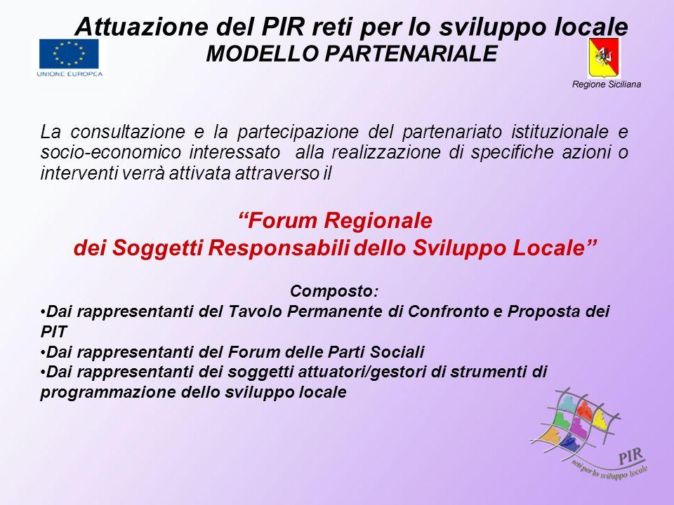 Attuazione del PIR reti per lo sviluppo locale MODELLO PARTENARIALE La consultazione e la partecipazione del partenariato istituzionale e socio-econom
