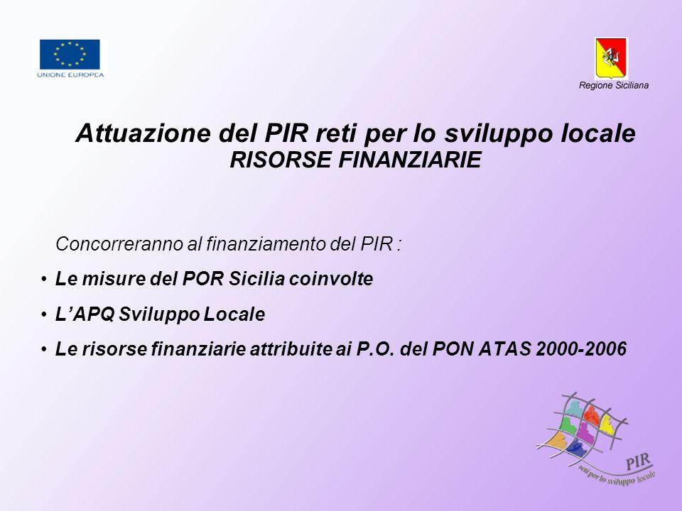 Attuazione del PIR reti per lo sviluppo locale RISORSE FINANZIARIE Concorreranno al finanziamento del PIR : Le misure del POR Sicilia coinvolte LAPQ S