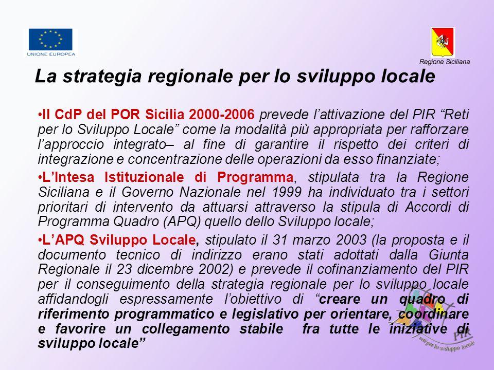 La strategia regionale per lo sviluppo locale Il CdP del POR Sicilia 2000-2006 prevede lattivazione del PIR Reti per lo Sviluppo Locale come la modali