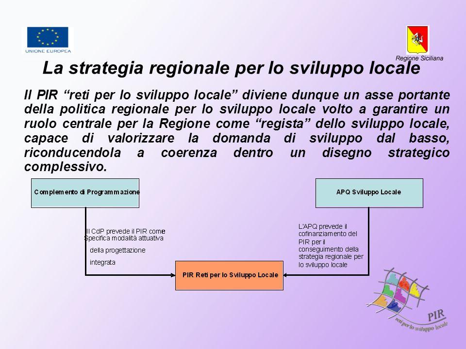 La strategia regionale per lo sviluppo locale Tabella di riepilogo Strumenti di programmazione per lo sviluppo locale Azioni di Sistema Azioni di Contesto Azioni di Completamento APQ Sviluppo Locale - Azioni pubbliche - Marketing territoriale - Formazione - Comunicazione - Rete - Azioni pubbliche, regimi di aiuto - Formazione - Completamento Patti territoriali generalisti e agricoli - Completamento Contratti di Programma approvati - Nuovi investimenti produttivi CdP PIR Reti per lo sviluppo locale - Completamento della Progettazione Integrata