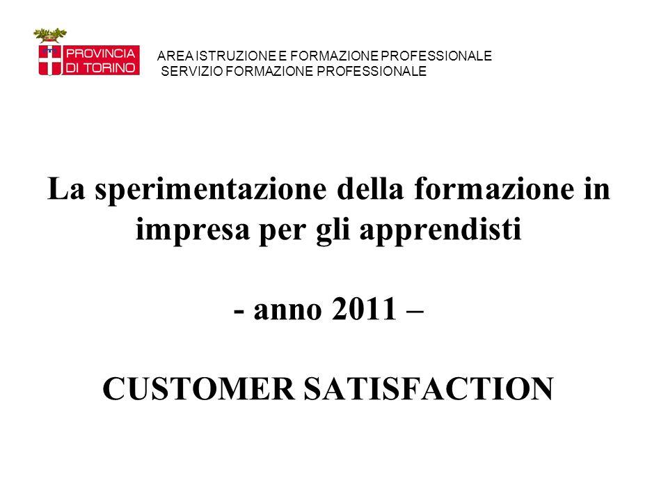 La sperimentazione della formazione in impresa per gli apprendisti - anno 2011 – CUSTOMER SATISFACTION AREA ISTRUZIONE E FORMAZIONE PROFESSIONALE SERVIZIO FORMAZIONE PROFESSIONALE