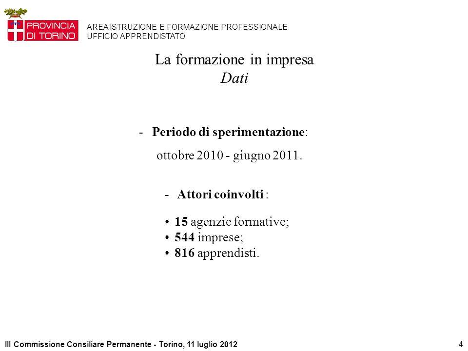 4III Commissione Consiliare Permanente - Torino, 11 luglio 2012 AREA ISTRUZIONE E FORMAZIONE PROFESSIONALE UFFICIO APPRENDISTATO La formazione in impresa Dati - Periodo di sperimentazione: - Attori coinvolti : 15 agenzie formative; 544 imprese; 816 apprendisti.