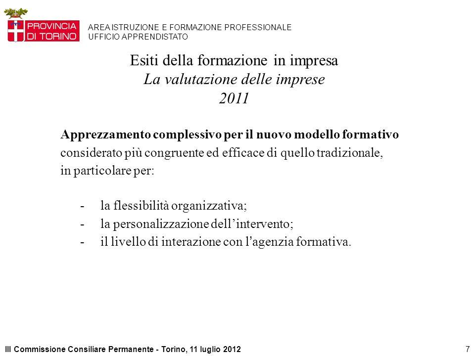 7III Commissione Consiliare Permanente - Torino, 11 luglio 2012 AREA ISTRUZIONE E FORMAZIONE PROFESSIONALE UFFICIO APPRENDISTATO Esiti della formazione in impresa La valutazione delle imprese 2011 Apprezzamento complessivo per il nuovo modello formativo considerato più congruente ed efficace di quello tradizionale, in particolare per: -la flessibilità organizzativa; -la personalizzazione dellintervento; -il livello di interazione con l agenzia formativa.