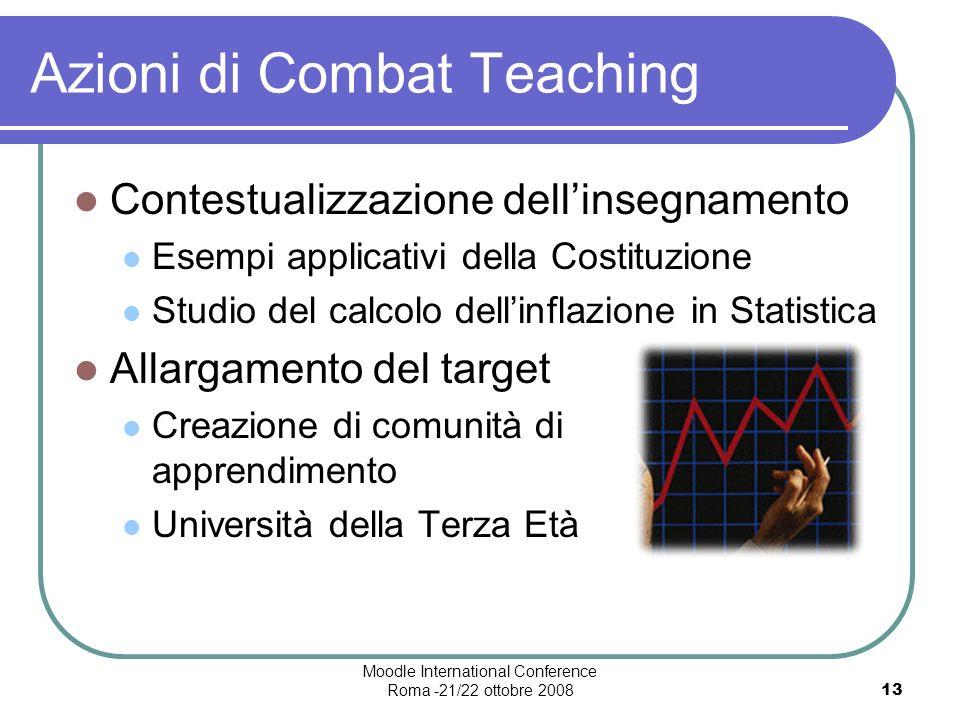 Moodle International Conference Roma -21/22 ottobre 200813 Azioni di Combat Teaching Contestualizzazione dellinsegnamento Esempi applicativi della Costituzione Studio del calcolo dellinflazione in Statistica Allargamento del target Creazione di comunità di apprendimento Università della Terza Età