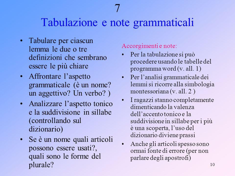 10 7 Tabulazione e note grammaticali Tabulare per ciascun lemma le due o tre definizioni che sembrano essere le più chiare Affrontare laspetto grammaticale (è un nome.