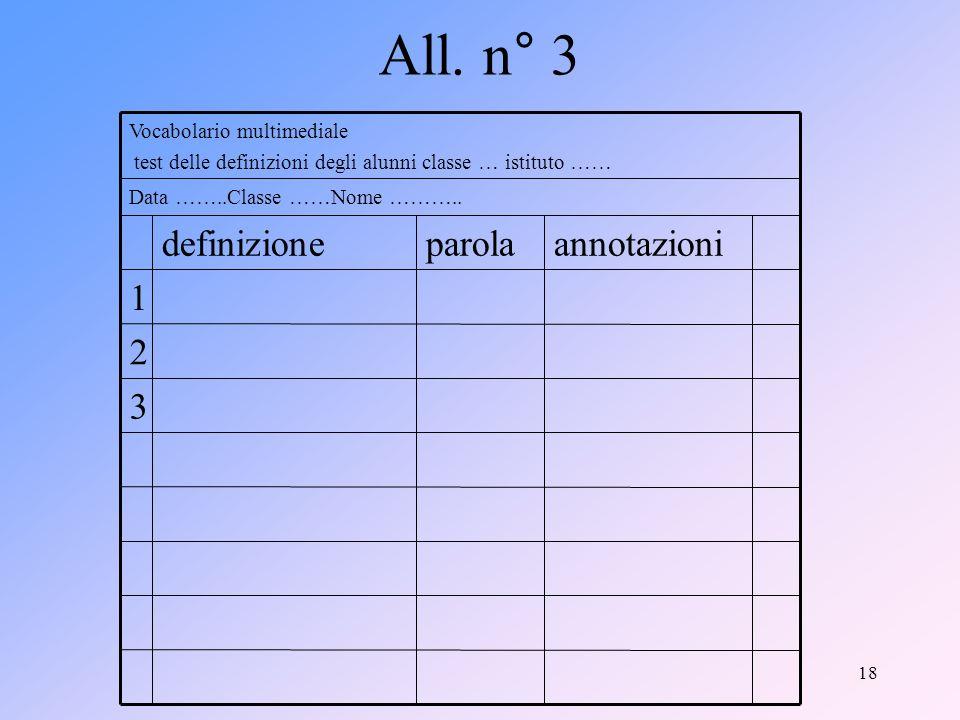 18 All. n° 3 Vocabolario multimediale test delle definizioni degli alunni classe … istituto …… 3 2 1 annotazioniparoladefinizione Data ……..Classe ……No
