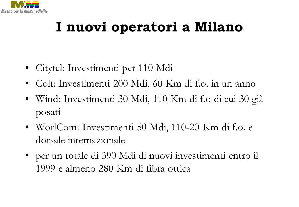 I nuovi operatori a Milano Citytel: Investimenti per 110 Mdi Colt: Investimenti 200 Mdi, 60 Km di f.o. in un anno Wind: Investimenti 30 Mdi, 110 Km di