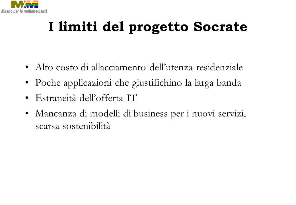 I limiti del progetto Socrate Alto costo di allacciamento dellutenza residenziale Poche applicazioni che giustifichino la larga banda Estraneità dello