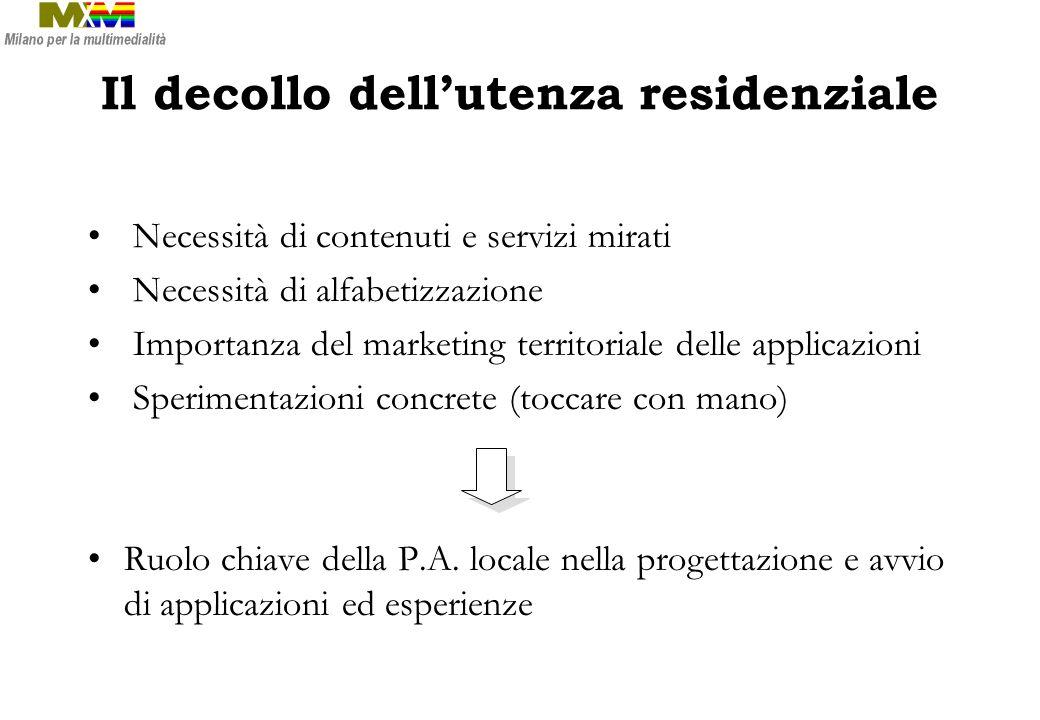 Il decollo dellutenza residenziale Necessità di contenuti e servizi mirati Necessità di alfabetizzazione Importanza del marketing territoriale delle a