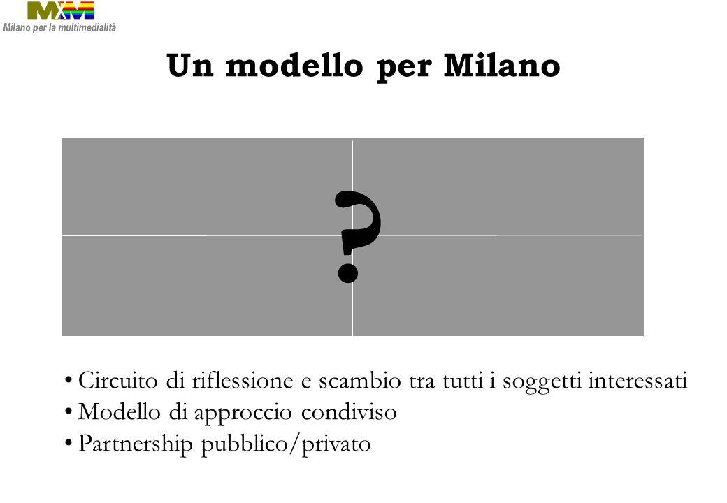 Circuito di riflessione e scambio tra tutti i soggetti interessati Modello di approccio condiviso Partnership pubblico/privato ? Un modello per Milano