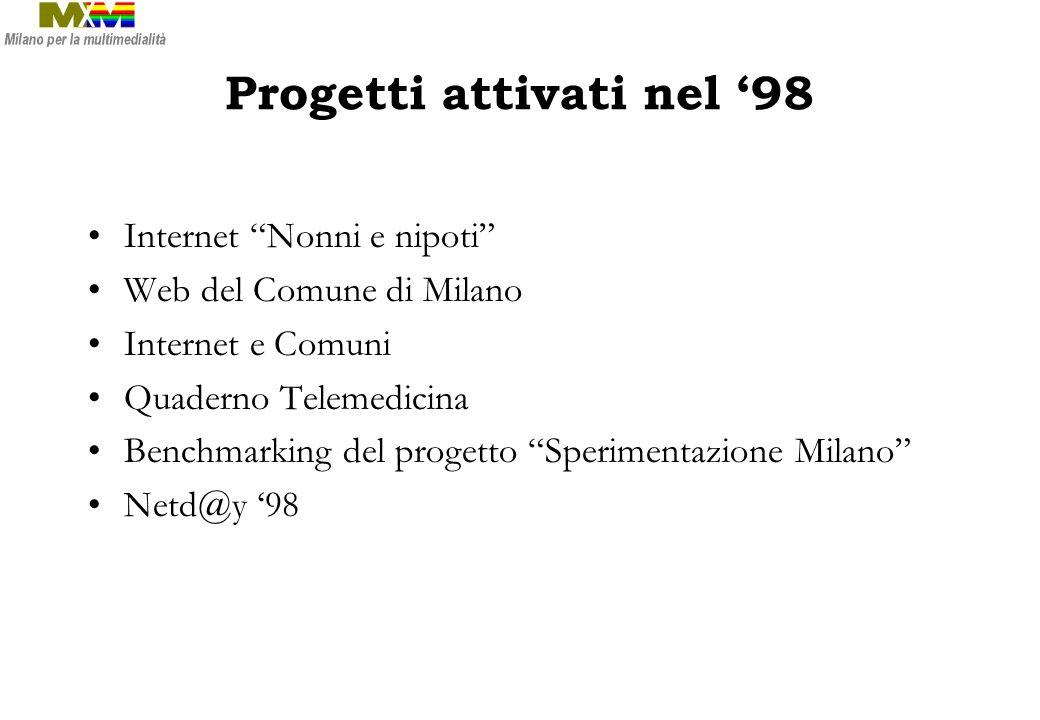 Progetti attivati nel 98 Internet Nonni e nipoti Web del Comune di Milano Internet e Comuni Quaderno Telemedicina Benchmarking del progetto Sperimenta