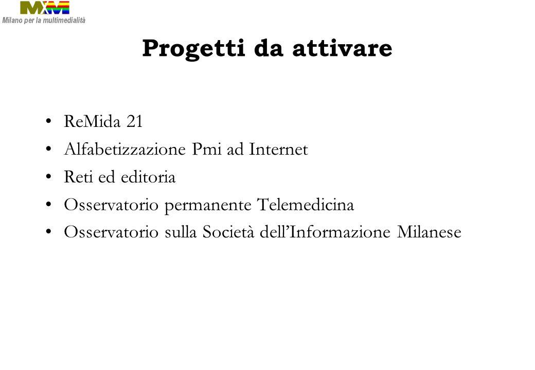 Progetti da attivare ReMida 21 Alfabetizzazione Pmi ad Internet Reti ed editoria Osservatorio permanente Telemedicina Osservatorio sulla Società dellInformazione Milanese