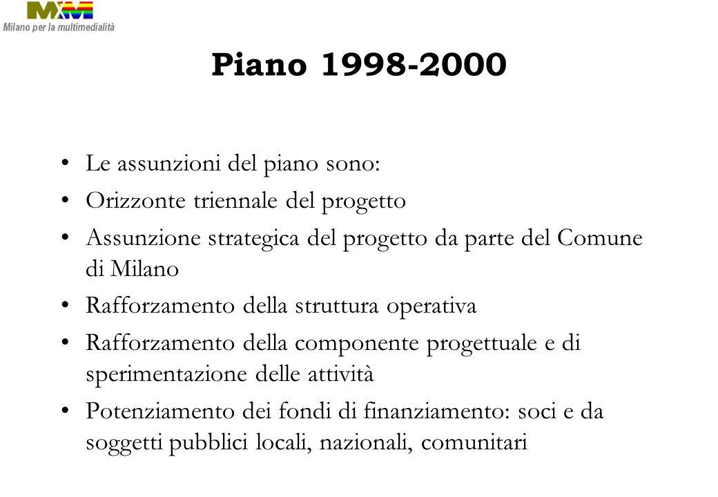 Piano 1998-2000 Le assunzioni del piano sono: Orizzonte triennale del progetto Assunzione strategica del progetto da parte del Comune di Milano Raffor