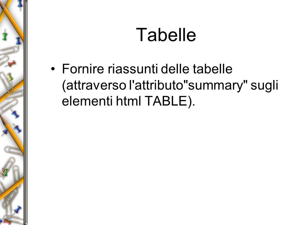 Tabelle Fornire riassunti delle tabelle (attraverso l attributo summary sugli elementi html TABLE).
