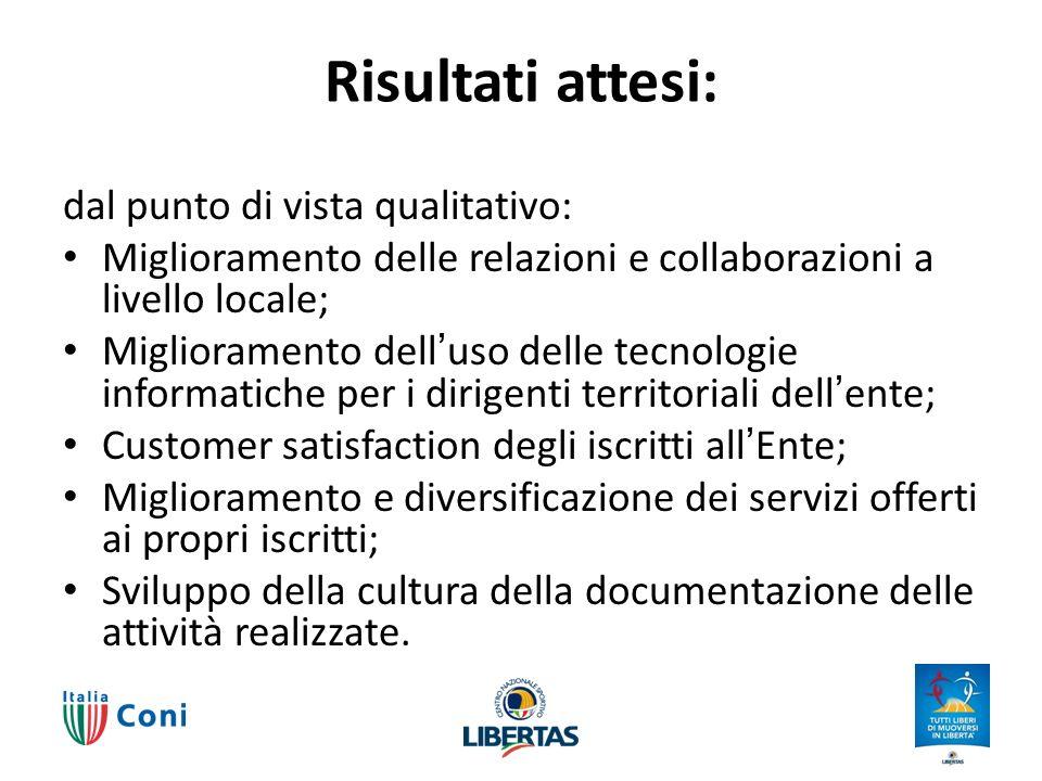 Risultati attesi: dal punto di vista qualitativo: Miglioramento delle relazioni e collaborazioni a livello locale; Miglioramento delluso delle tecnolo