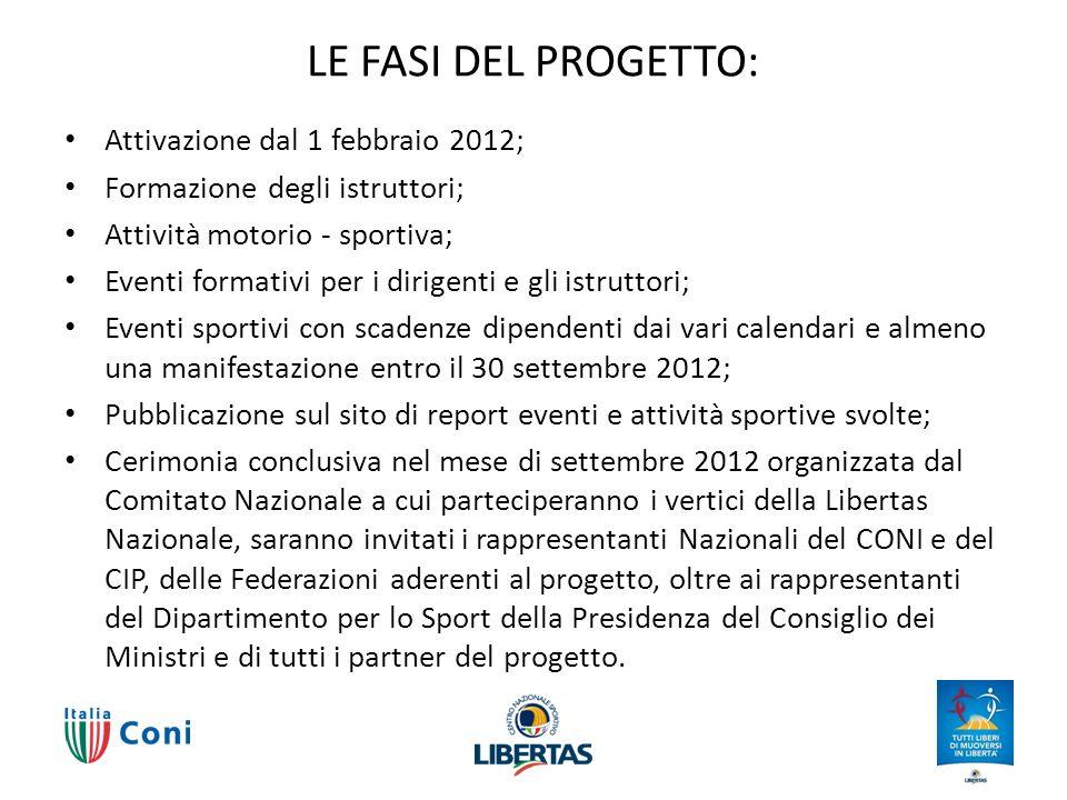 LE FASI DEL PROGETTO: Attivazione dal 1 febbraio 2012; Formazione degli istruttori; Attività motorio - sportiva; Eventi formativi per i dirigenti e gl
