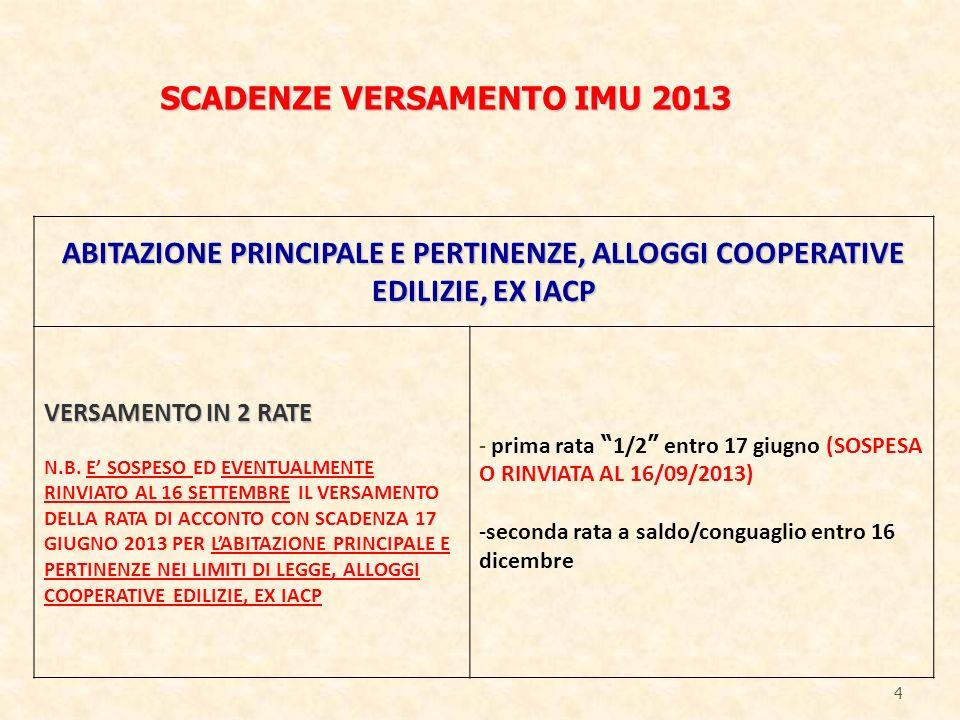 4 SCADENZE VERSAMENTO IMU 2013 ABITAZIONE PRINCIPALE E PERTINENZE, ALLOGGI COOPERATIVE EDILIZIE, EX IACP VERSAMENTO IN 2 RATE N.B.