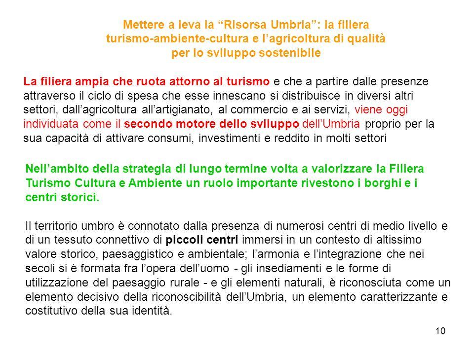 10 Mettere a leva la Risorsa Umbria: la filiera turismo-ambiente-cultura e lagricoltura di qualità per lo sviluppo sostenibile La filiera ampia che ru