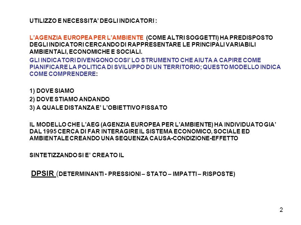 2 UTILIZZO E NECESSITA DEGLI INDICATORI : LAGENZIA EUROPEA PER LAMBIENTE (COME ALTRI SOGGETTI) HA PREDISPOSTO DEGLI INDICATORI CERCANDO DI RAPPRESENTARE LE PRINCIPALI VARIABILI AMBIENTALI, ECONOMICHE E SOCIALI.