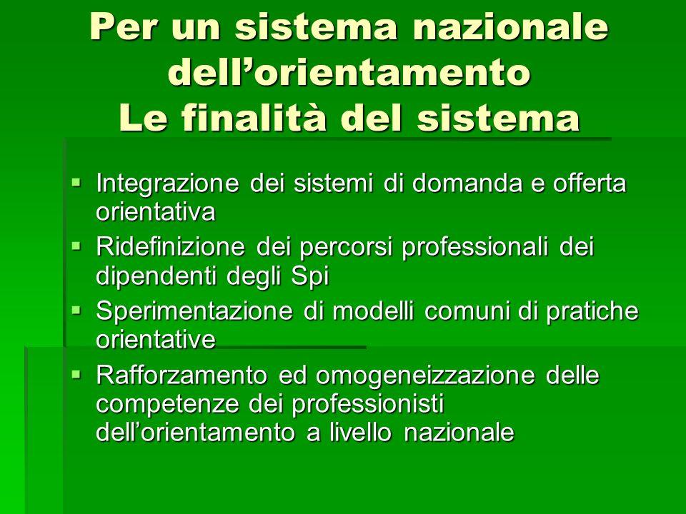 Per un sistema nazionale dellorientamento Le finalità del sistema Integrazione dei sistemi di domanda e offerta orientativa Integrazione dei sistemi d