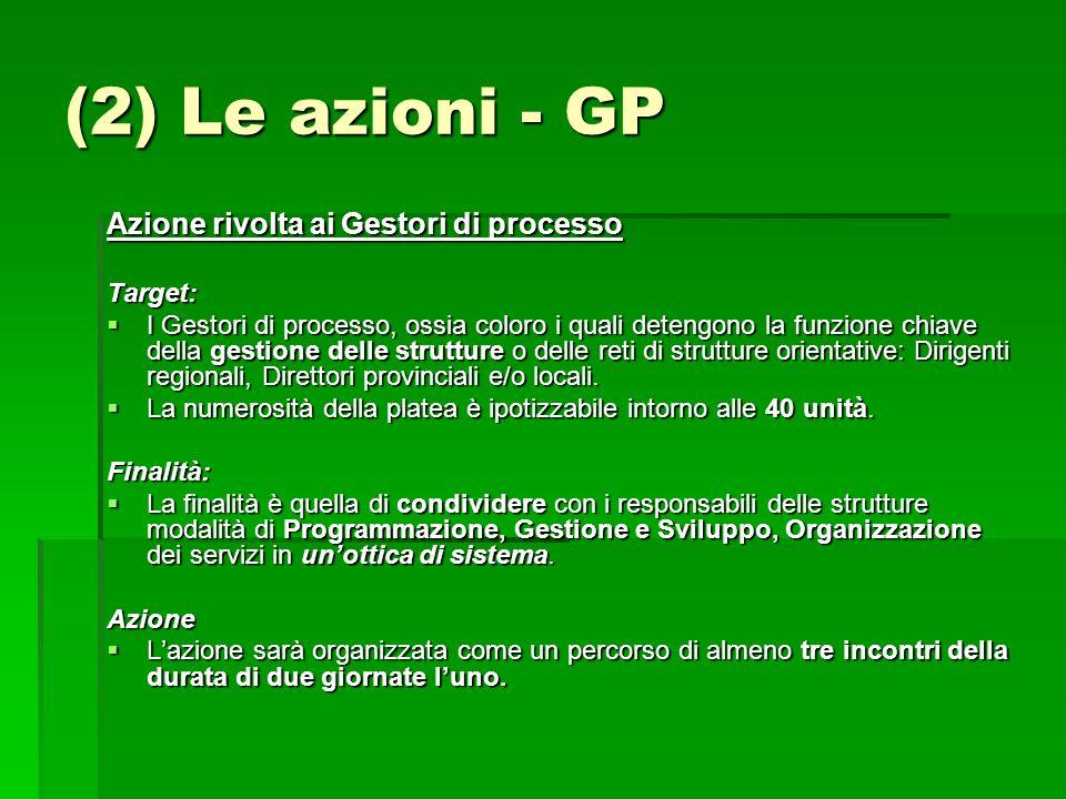 (2) Le azioni - GP Azione rivolta ai Gestori di processo Target: I Gestori di processo, ossia coloro i quali detengono la funzione chiave della gestio