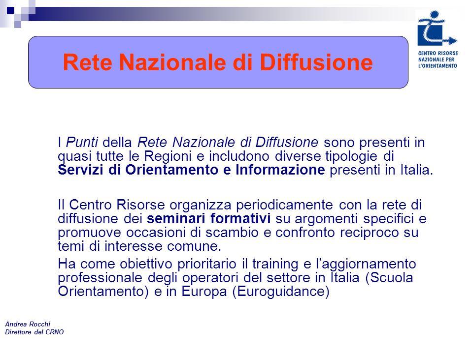 I Punti della Rete Nazionale di Diffusione sono presenti in quasi tutte le Regioni e includono diverse tipologie di Servizi di Orientamento e Informazione presenti in Italia.