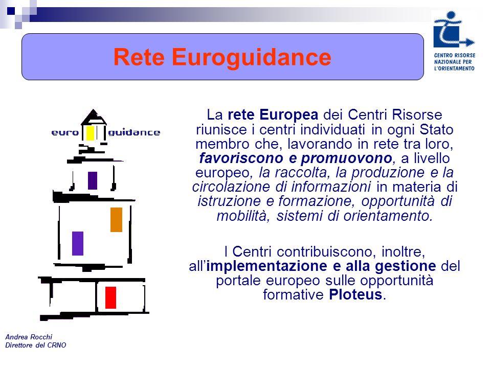 La rete Europea dei Centri Risorse riunisce i centri individuati in ogni Stato membro che, lavorando in rete tra loro, favoriscono e promuovono, a livello europeo, la raccolta, la produzione e la circolazione di informazioni in materia di istruzione e formazione, opportunità di mobilità, sistemi di orientamento.