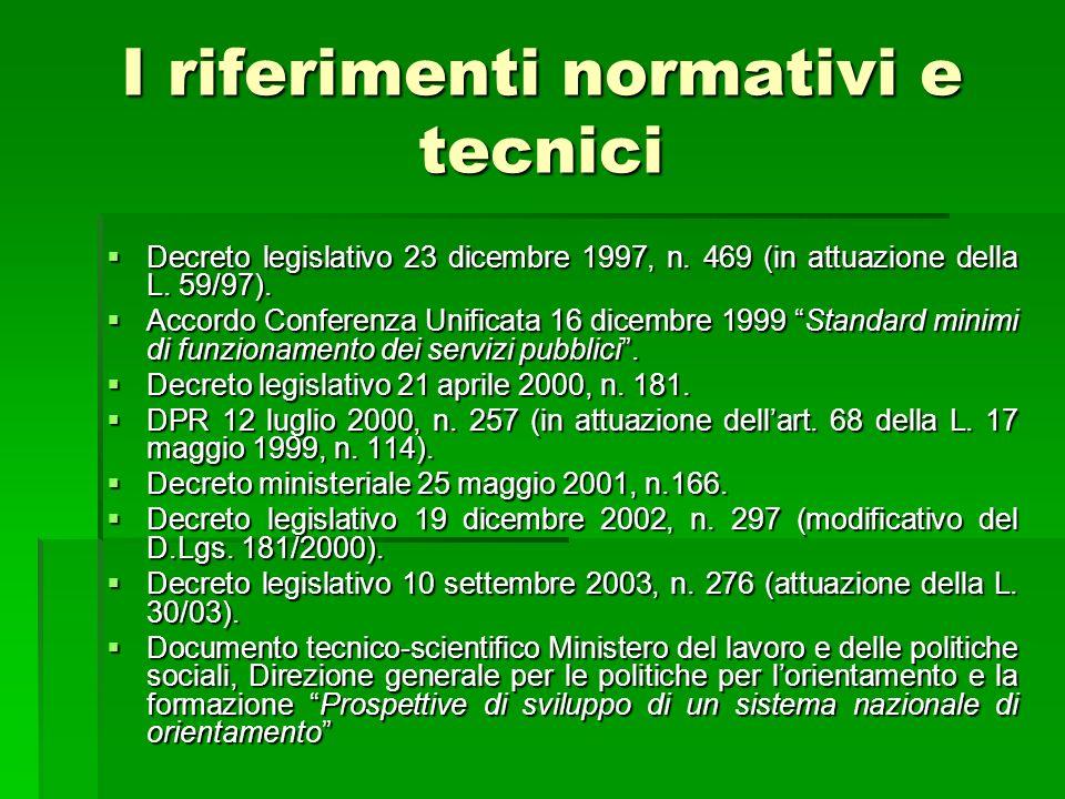 I riferimenti normativi e tecnici Decreto legislativo 23 dicembre 1997, n. 469 (in attuazione della L. 59/97). Decreto legislativo 23 dicembre 1997, n