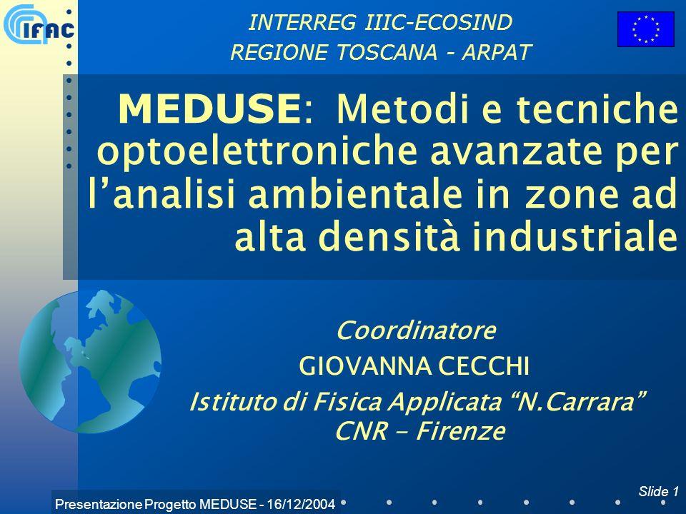 Presentazione Progetto MEDUSE - 16/12/2004 Slide 1 MEDUSE : Metodi e tecniche optoelettroniche avanzate per lanalisi ambientale in zone ad alta densit