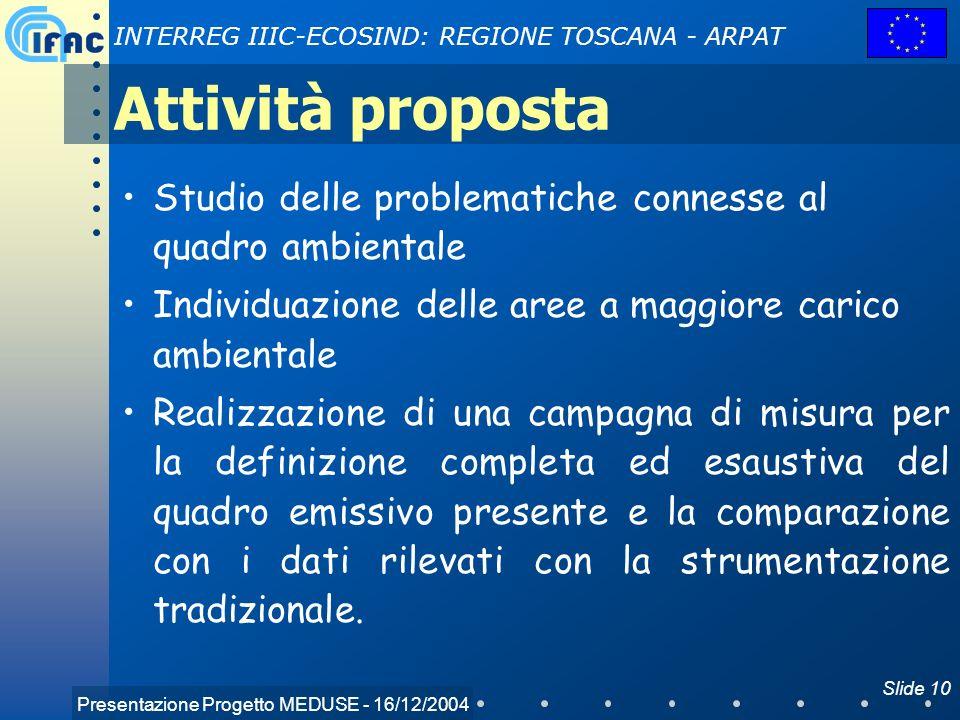 Presentazione Progetto MEDUSE - 16/12/2004 INTERREG IIIC-ECOSIND: REGIONE TOSCANA - ARPAT Slide 10 Attività proposta Studio delle problematiche connes