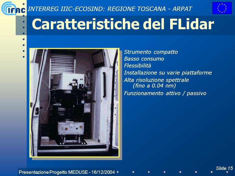 Presentazione Progetto MEDUSE - 16/12/2004 INTERREG IIIC-ECOSIND: REGIONE TOSCANA - ARPAT Slide 15 Caratteristiche del FLidar Strumento compatto Basso