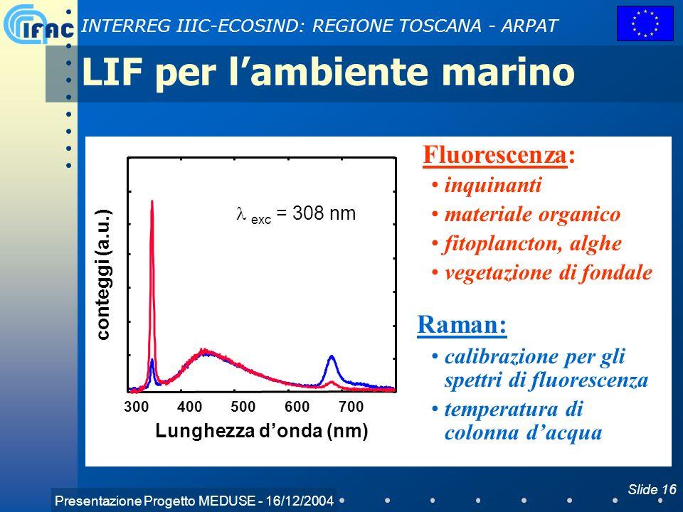 Presentazione Progetto MEDUSE - 16/12/2004 INTERREG IIIC-ECOSIND: REGIONE TOSCANA - ARPAT Slide 16 LIF per lambiente marino 300400500600700 conteggi (