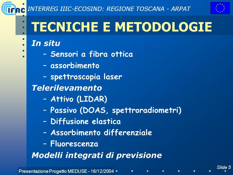 Presentazione Progetto MEDUSE - 16/12/2004 INTERREG IIIC-ECOSIND: REGIONE TOSCANA - ARPAT Slide 5 TECNICHE E METODOLOGIE In situ –Sensori a fibra otti