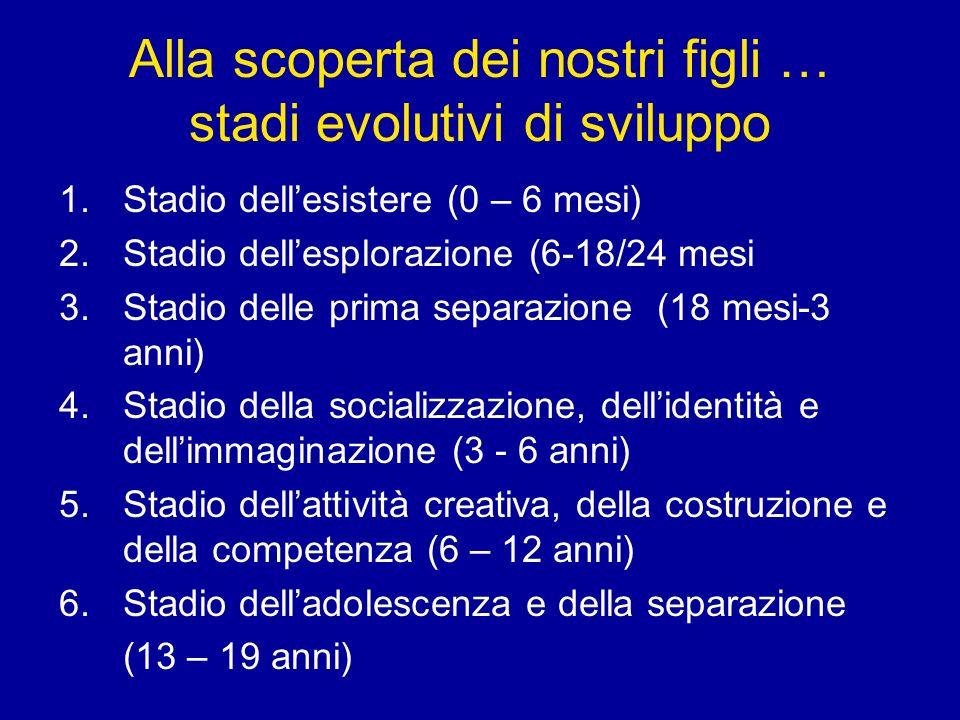 Alla scoperta dei nostri figli … stadi evolutivi di sviluppo 1.Stadio dellesistere (0 – 6 mesi) 2.Stadio dellesplorazione (6-18/24 mesi 3.Stadio delle