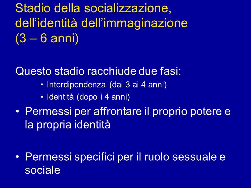 Stadio della socializzazione, dellidentità dellimmaginazione (3 – 6 anni) Questo stadio racchiude due fasi: Interdipendenza (dai 3 ai 4 anni) Identità