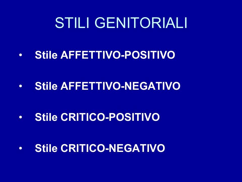 STILI GENITORIALI Stile AFFETTIVO-POSITIVO Stile AFFETTIVO-NEGATIVO Stile CRITICO-POSITIVO Stile CRITICO-NEGATIVO