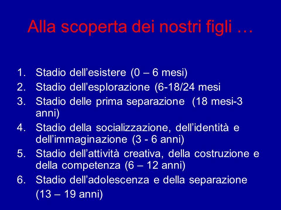 Alla scoperta dei nostri figli … 1.Stadio dellesistere (0 – 6 mesi) 2.Stadio dellesplorazione (6-18/24 mesi 3.Stadio delle prima separazione (18 mesi-