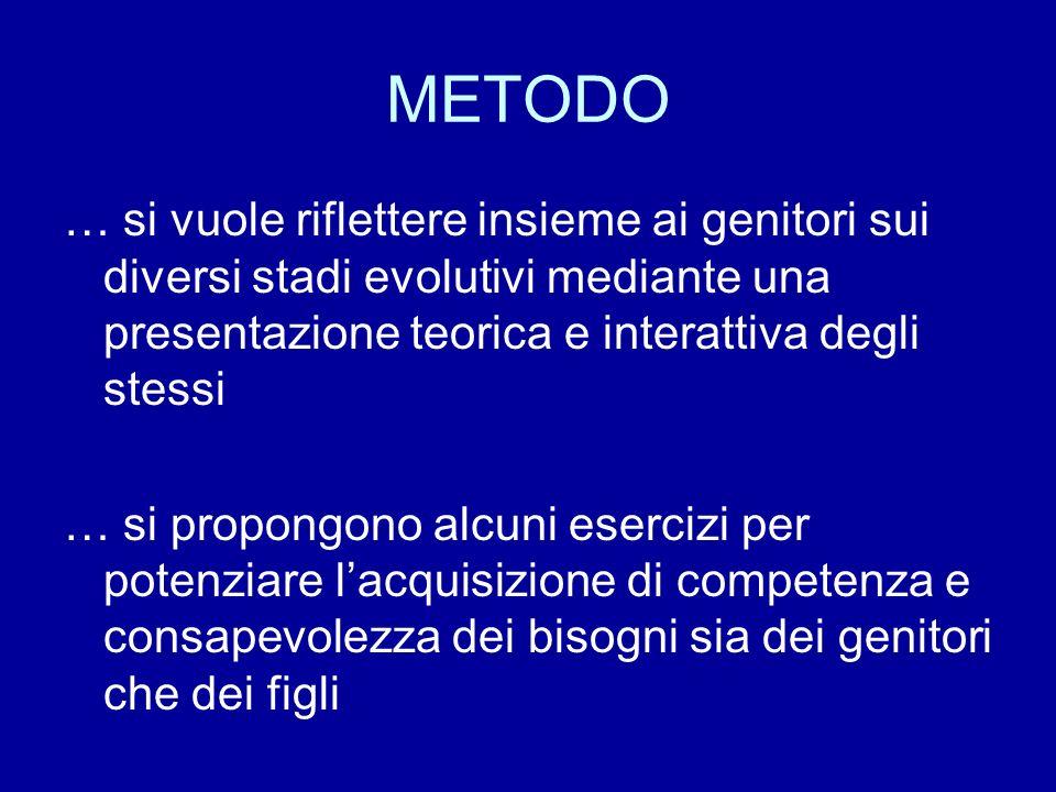METODO … si vuole riflettere insieme ai genitori sui diversi stadi evolutivi mediante una presentazione teorica e interattiva degli stessi … si propon