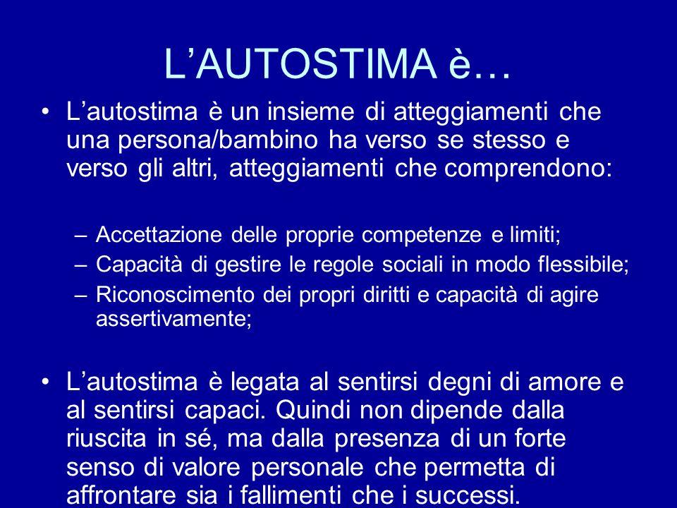 LAUTOSTIMA è… Lautostima è un insieme di atteggiamenti che una persona/bambino ha verso se stesso e verso gli altri, atteggiamenti che comprendono: –A