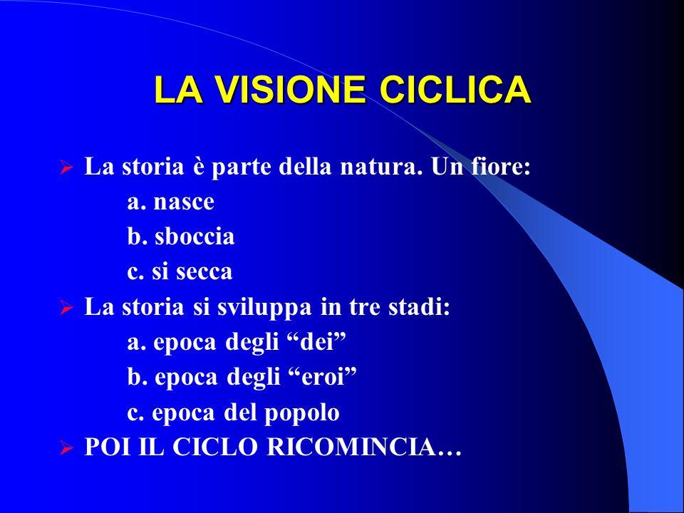 TRE MODI DIVERSI DI VEDERE LA STORIA LA VISIONE CICLICA LA VISIONE IDEALISTICA LA VISIONE GIUDEO-CRISTIANA (Biblica: Antico e Nuovo Testamento)