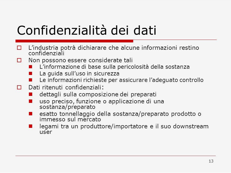 13 Confidenzialità dei dati Lindustria potrà dichiarare che alcune informazioni restino confidenziali Non possono essere considerate tali Linformazion