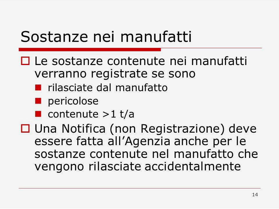 14 Sostanze nei manufatti Le sostanze contenute nei manufatti verranno registrate se sono rilasciate dal manufatto pericolose contenute >1 t/a Una Not