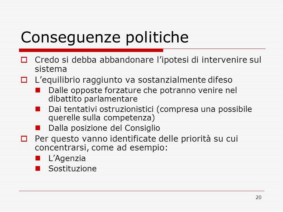 20 Conseguenze politiche Credo si debba abbandonare lipotesi di intervenire sul sistema Lequilibrio raggiunto va sostanzialmente difeso Dalle opposte