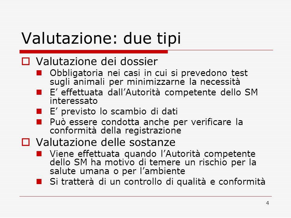 4 Valutazione: due tipi Valutazione dei dossier Obbligatoria nei casi in cui si prevedono test sugli animali per minimizzarne la necessità E effettuat