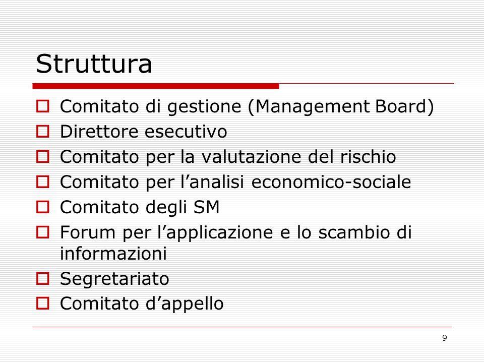 9 Struttura Comitato di gestione (Management Board) Direttore esecutivo Comitato per la valutazione del rischio Comitato per lanalisi economico-social