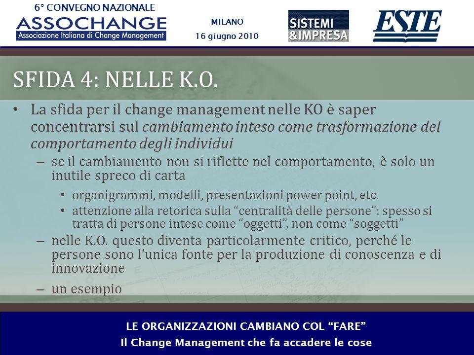 6° CONVEGNO NAZIONALE MILANO 16 giugno 2010 LE ORGANIZZAZIONI CAMBIANO COL FARE Il Change Management che fa accadere le cose SFIDA 4: NELLE K.O.SFIDA