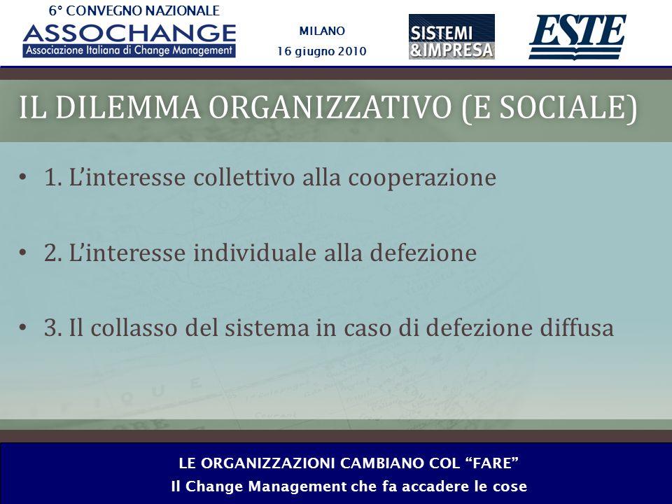 6° CONVEGNO NAZIONALE MILANO 16 giugno 2010 LE ORGANIZZAZIONI CAMBIANO COL FARE Il Change Management che fa accadere le cose IL DILEMMA ORGANIZZATIVO (E SOCIALE)IL DILEMMA ORGANIZZATIVO (E SOCIALE) 1.